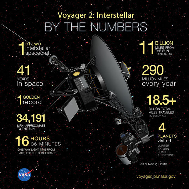space-by-the-numbers.jpg